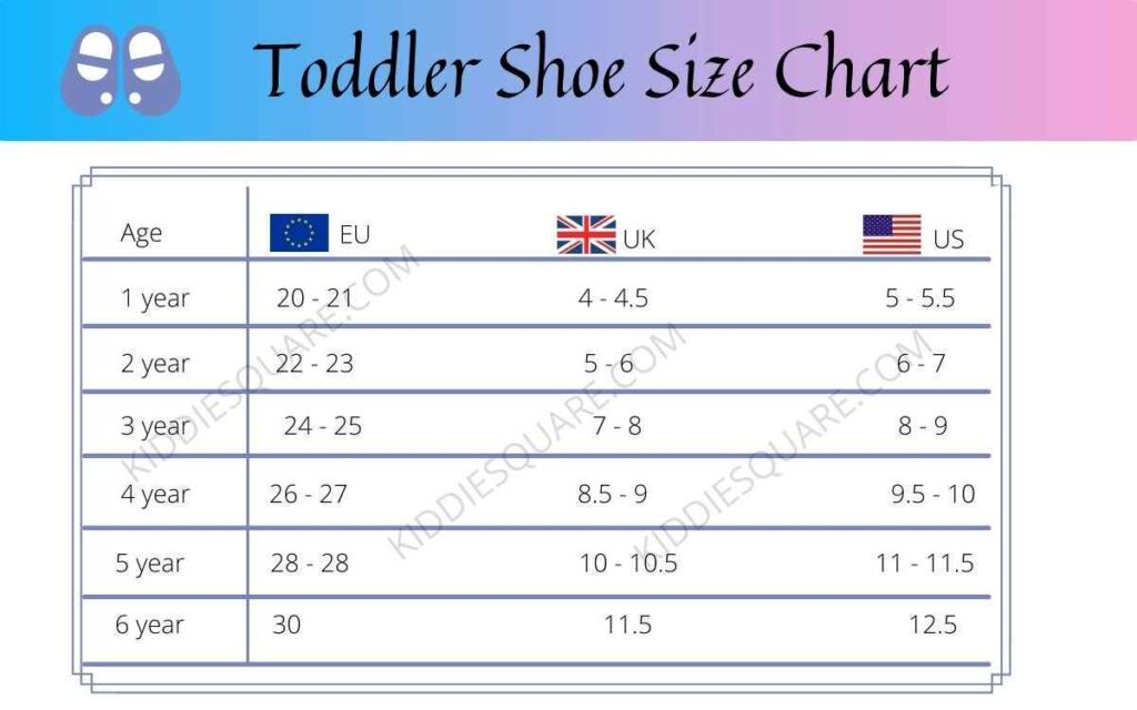 shoe size for 3 year old boy - Average Shoe Size of 2-Year-Old